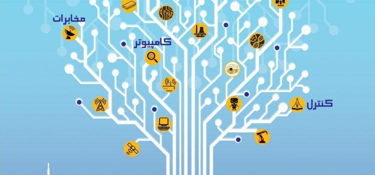 فراخوان مقاله: بیست و پنجمین کنفرانس مهندسی برق ایران ICEE2017